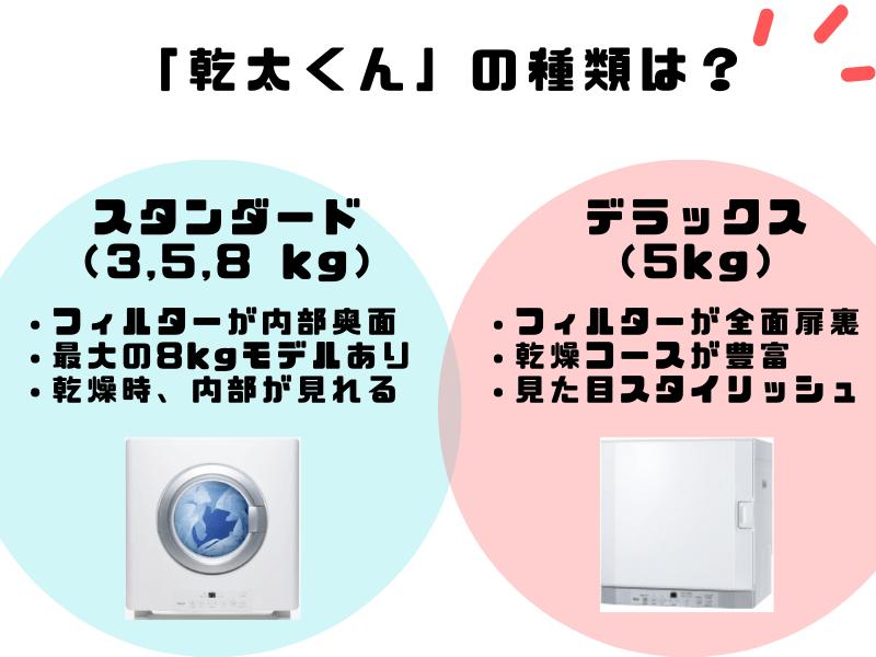 kanta-how-to-model