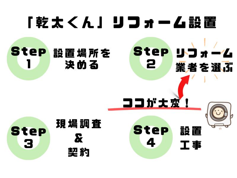 kantakun-reform